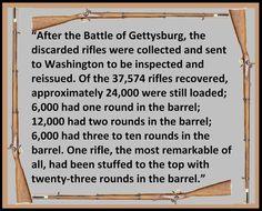 Army Structure, Gettysburg Battlefield, Civil War Photos, American Civil War, Old West, History, Words, Rifles, Bullets