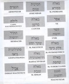 tarjeta de radiestesia download - Pesquisa Google Adonai Elohim, Jewish Beliefs, Stress Less, Judaism, Media Specialist, Holistic Healing, Best Self, Spirituality, Mindfulness