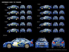 Subaru Impreza WRC - 10 Years