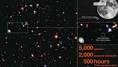 Hubble Space Telescope image - dubbed eXtreme Deep Field - of the universe. In the image are galaxies. The image took exposures lasting a total of 500 hours. Galaxy 5, Andromeda Galaxy, Hubble Ultra Deep Field, Whirlpool Galaxy, Exposure Time, Hubble Space Telescope, Astronomy, Universe, Image