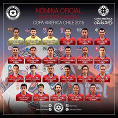 Futbol de Locura: Esta es la nomina oficial de Chile para la Copa América 2015
