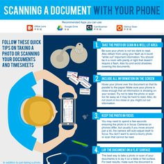 Infographic on taking photos of documents using smart phone by Spaghetti27