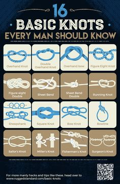 16 Basic Knots Every Man Should Know You may be wondering why you need to know any basic knots. Basic knots are different from camping knots and more than the bow knot we use to tie our shoelaces. These basic knots have a variety of uses you may find us Survival Life Hacks, Survival Prepping, Survival Skills, Camping Survival, Survival Gear, Bushcraft Camping, Rope Knots, Macrame Knots, Tying Knots