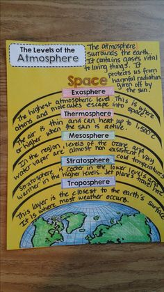 Five Layers of the Earth Atmosphere Interactive Notebook Page www.teacherspayte… Five Layers of the Earth Atmosphere Interactive Notebook Page www.teacherspayte… Five Layers of the Earth Atmosphere Interactive Notebook Page www. 7th Grade Science, Middle School Science, Elementary Science, Science Classroom, Teaching Science, Science Education, Physical Science, Student Learning, 4th Grade Social Studies