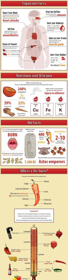 #Chilli benefits #health related  #Infographic