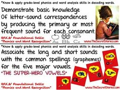 """Cutest EVER! Pre-K through 3rd Grade Common Core  Posters!!  """"Follow"""" for Free Download WIndow Notification!!!"""