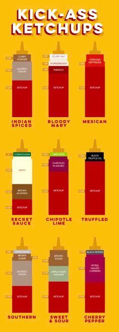 Ketchup More