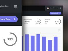 Analytics App - Burt by Robin Kylander