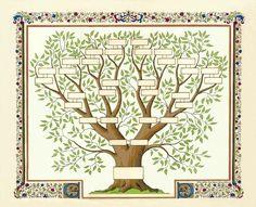 Comment commencer son arbre généalogique ? Connaître ses ancêtres, ses racines, l'histoire de sa famille... Quoi de plus passionnant que cette enquête dans le passé ? Avis aux amateurs d'histoire...la recherche généalogique est un long voyage dans le temps, riche en découvertes ! Voici la démarche à suivre...