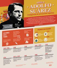 Adiós a Adolfo Suárez   Este 23 de marzo falleció a los 81 años de edad el presidente español que se encargó desmantelar el régimen de la dictadura de Francisco Franco y crear las bases para una democracia plena de libertades y derechos en el país ibérico  #Infografia