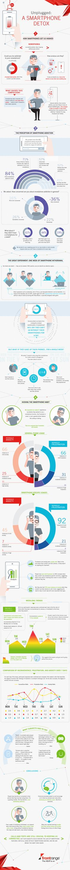 Admit it - you're addicted to your smart phone too. Is it a true affliction though? You just might think so after you check out this #smartphone #addiction #infographic - nomophobia!