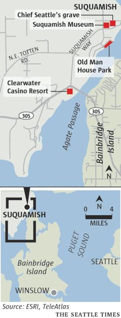 The Suquamish Museum is 9,000-square-feet, $6 million tribal museum, which opened in September a few hundred feet from the Chief Seattle's grave in the village of Suquamish, and replaces a well-respected museum dating to the 1980s.
