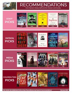 check out recommendations from Hanson Public Library staff and community members! Pick Line, A Man Called Ove, Starting A Book, Accelerated Reader, Lexile, Popular Books, What To Read, Public, Community