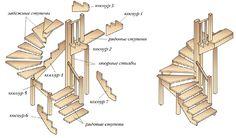 Деревянная лестница с забежными ступенями. Чертеж