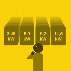 La potencia es una de las protagonistas principales en esa película que llamamos factura de la luz. ¿Cómo elegir la más adecuada? // www.holaluz.com #Electricidad #Energy #Energia #Eficiencia #Ideas #Blog #Potencia #PotenciaContratada #AltaNuevoSuministro  ¿Por qué no hacemos las cosas más sencillas?