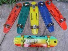 zephyr skateboard