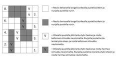 Neulo matto ontelokuteesta – katso helppo ohje! – Kotiliesi.fi Diagram