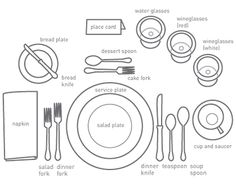 proper table setting. how i was taught: roll (4) and fork (4) on