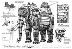 Artist Supports Anti-Poaching Campaign Through a Series of Animal Inspired Robot Illustrations Robot Illustration, Illustrations, Animal Robot, Zoids, Character Concept, Character Design, African Wild Dog, Arte Cyberpunk, Robot Concept Art
