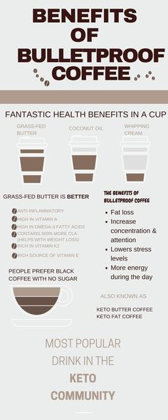 Keto Bulletproof Coffee is so popular and there are so many health benefits. #keto #ketosis #bulletproof #fatcoffee #ketogenic #ketodiet #ketogenicdiet #fatloss