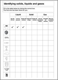 matter worksheets for preschoolers solid liquid gas worksheets and states of matter on. Black Bedroom Furniture Sets. Home Design Ideas