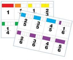 Un jeu de bataille avec des fractions qui permet de visualiser, de comparer et de simplifier des fractions.