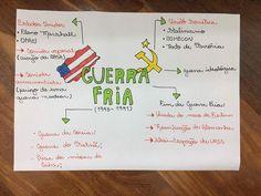 Study Help, Study Tips, Mental Map, Study Organization, Lettering Tutorial, History Class, Studyblr, Study Notes, Study Motivation