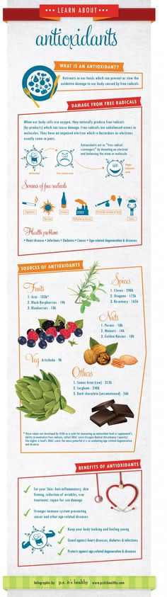What really are ANTIOXIDANTS? What foods have the highest antioxidative power? Read our infographic to answer your questions.