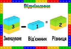 """Плакати """"Назви чисел"""" (дії додавання та віднімання, з використанням зображення цеглинок ЛЕГО) Lego Nxt, Bar, Kids And Parenting, Diy And Crafts, Preschool, Teaching, Education, Games, Children"""