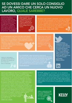 Infografica: Kelly Service, i consigli da dare a chi cerca di lavoro | Cliclavoro Blog