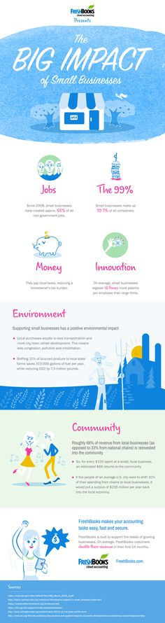The Big Impact of Small Businesses [INFOGRAPHIC] #FreshBooks #Startups #SmallBiz #Infographic