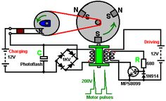 The magnet on the rotor is effectively contributing energy to the circuit as it passes the coil. Description from seekic.com. I searched for this on bing.com/images