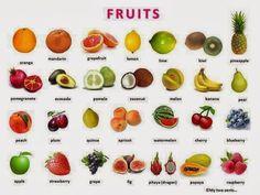 English 4 Frogs: Fiche de vocabulaire n°17: les #fruits en #anglais. #english