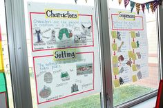 Anchor chart for characters and setting