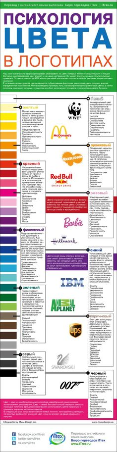 Психология цвета в логотипах: