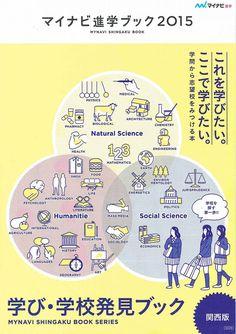 「マイナビ進学ブック関西版2015」冊子デザイン Pamphlet Design, Booklet Design, Biological Chemistry, College Guide, Flyer And Poster Design, Educational Games For Kids, Illustrations And Posters, Social Science, Science And Nature