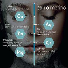 Nu Skin % contact me! Epoch Mud Mask, Marine Mud Mask, Glacial Marine Mud, Serum, All Natural Skin Care, Face Skin, Healthy Skin, Body Care, Instagram