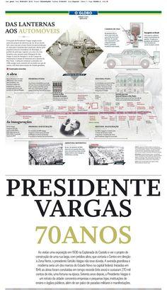 Presidente Vargas Avenue, 70 years