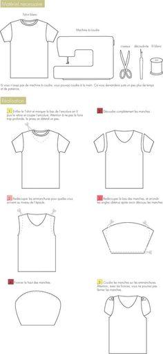 Tshirt modifié : pour passer de la version homme à la version femme !