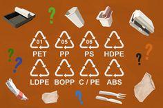 """Jsou všude a je jich hodně. Není úplně jednoduché se v nich orientovat. """"Plastové"""" recyklační zkratky a symboly! Nebyli bychom to ale my, kdybychom si navzájem trošku nepomohli, že? Abs, 6 Pack Abs, Six Pack Abs, Ab Workouts, Ab Exercises, Abdominal Muscles"""