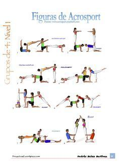 Is Yoga The Perfect Exercise? Gymnastics Stunts, Gymnastics Routines, Cheerleading, Acrobatic Gymnastics, Gymnastics Pictures, Poses Gimnásticas, Acro Yoga Poses, Yoga Poses For Two, Partner Yoga