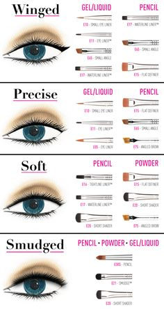 Game-Changing Eyeliner Charts If You Suck At Makeup Pick the perfect tools for your ideal eyeliner look.Pick the perfect tools for your ideal eyeliner look. Best Makeup Tips, Makeup 101, Makeup Tools, Best Makeup Products, Makeup Ideas, Beauty Makeup, Contouring Products, Makeup Tips And Tricks, Best Eye Makeup Brushes
