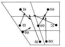 Received Pronunciation - Wikipedia, the free encyclopedia