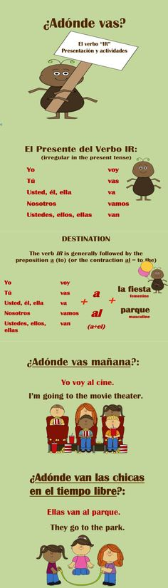 El verbo IR interactive presentation. Explains irregular conjugation and uses with opportunities throughout for student practice. check website about #learning #spanish here: http://espanishlessons.com/ #beginnersspanish #spanishlessons