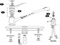 Replacing Leaking Faucet Cartridge Easy Home Repair Repair Moen Custom Kitchen Faucet Repair Decorating Inspiration
