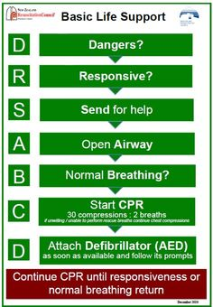 The leader in innovative First Aid and CPR courses. We offer First Aid courses to individuals and workplaces in Brisbane, Melbourne, Sydney First Aid Poster, Basic Life Support, Nursing Information, First Aid Course, Cpr Training, Emergency Medical Technician, Nursing Supplies, Emergency Medicine, Critical Care