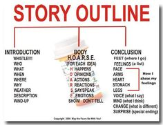 Writing your story outline | Infographics!!! | Pinterest