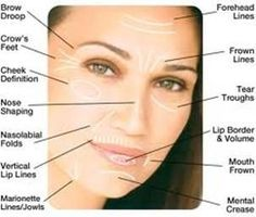 Face Manipulation To Remove Face And Throat Fat, Firm Up Skin, And To Look Younger Again