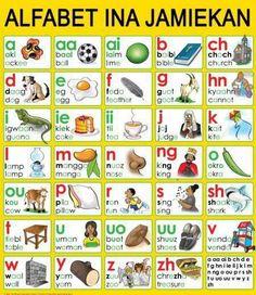 Alphabet in Jamaican