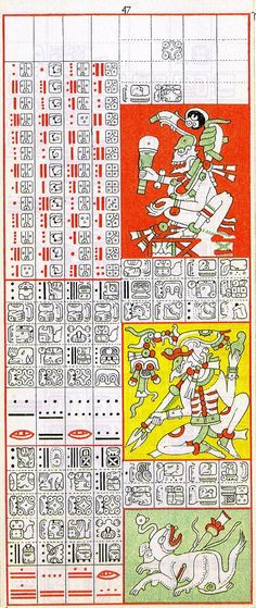 Gates drawing of Dresden Codex Page 47